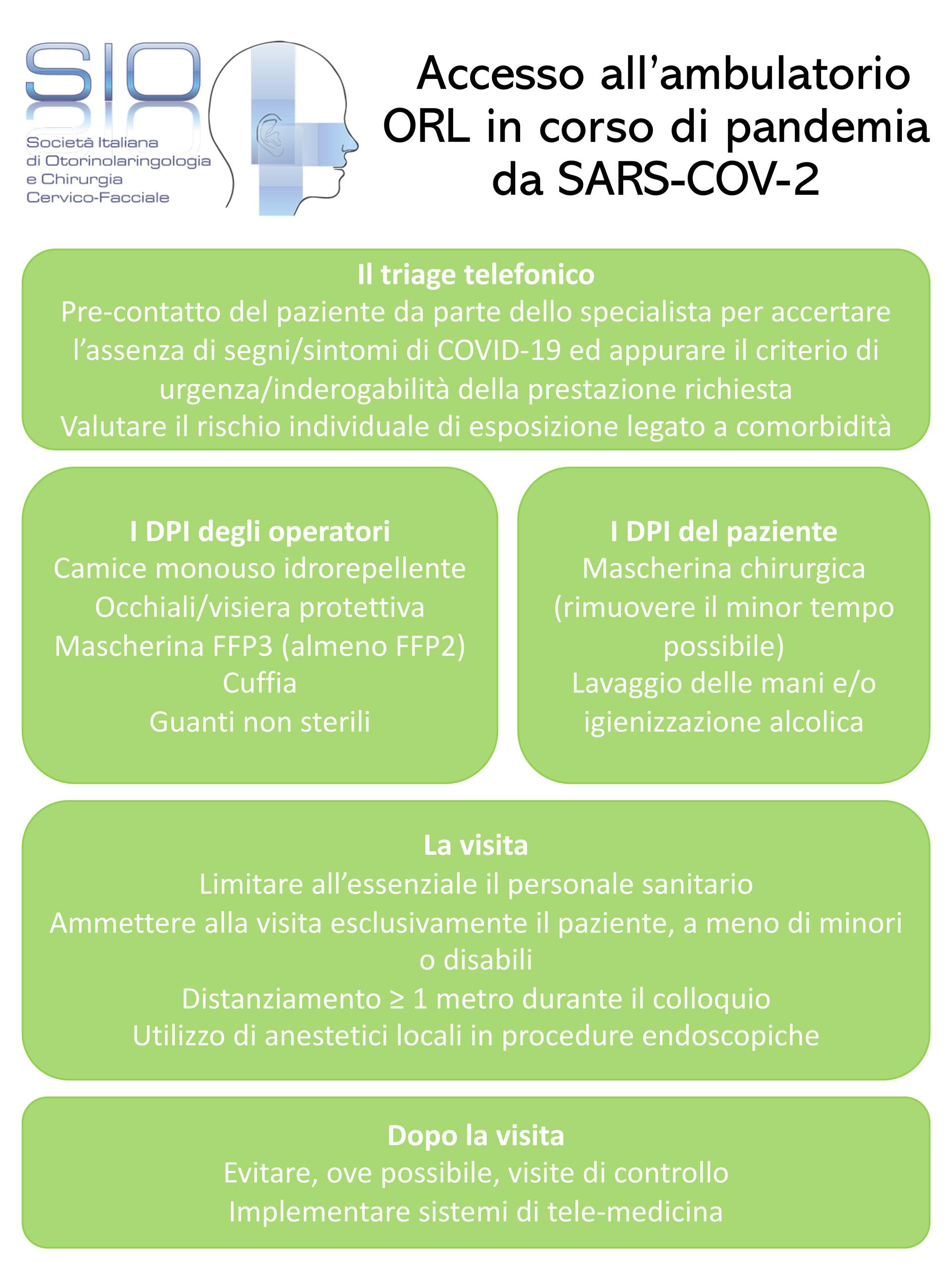 Accesso-all'ambulatorio-ORL-in-corso-di-pandemia-da-SARS-COV-2