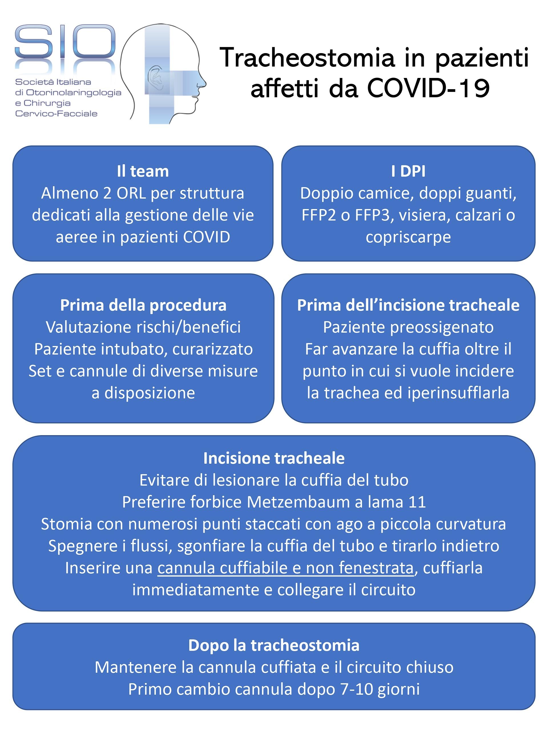 tracheotomia-pazienti-cov19-doc2