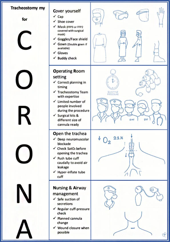 tracheostomy-corona